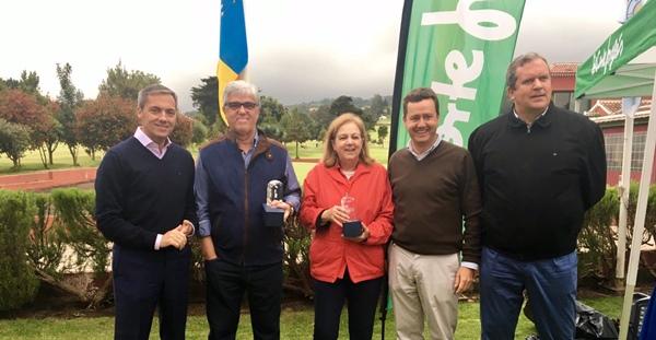 Ganadores RCG Tenerife